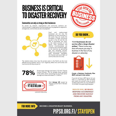 Business is critical for disaster recovery
